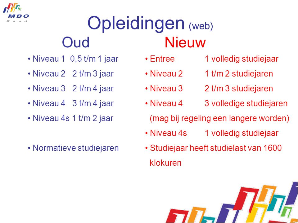 Opleidingen (web) Oud Nieuw Niveau 1 0,5 t/m 1 jaar