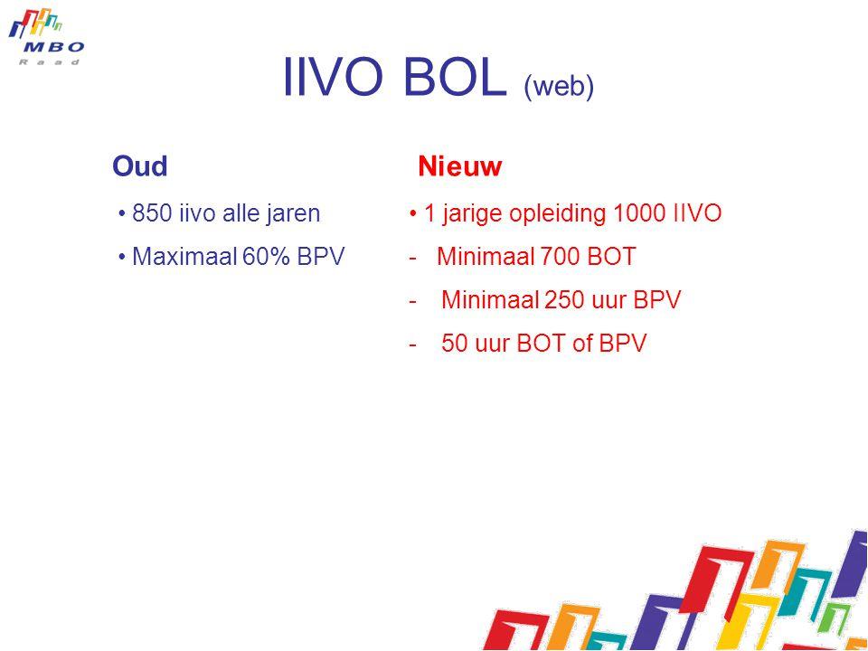850 iivo alle jaren Maximaal 60% BPV