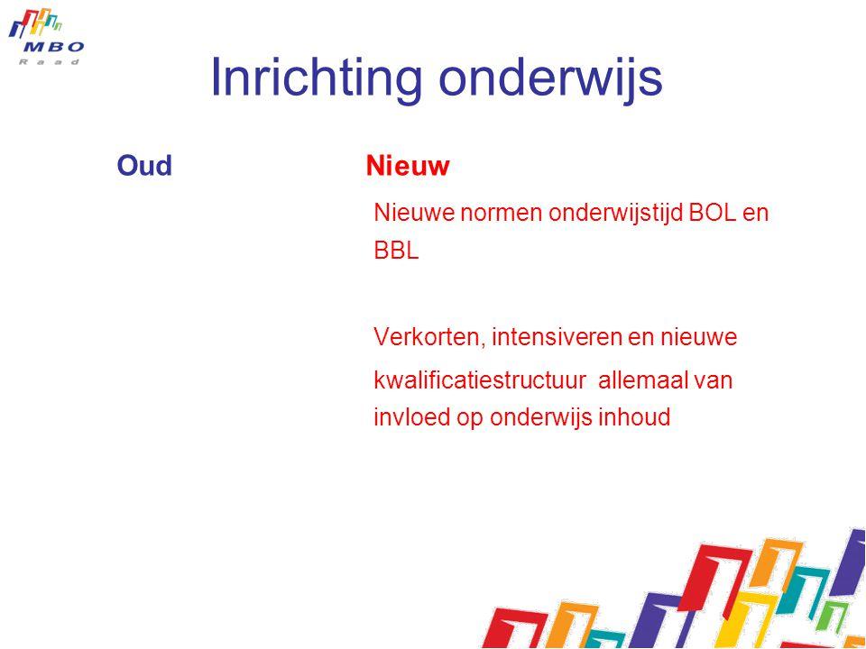 Inrichting onderwijs Oud Nieuw Nieuwe normen onderwijstijd BOL en BBL