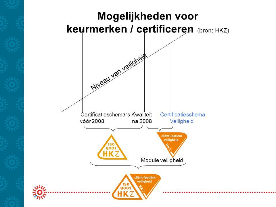keurmerken / certificeren (bron: HKZ)