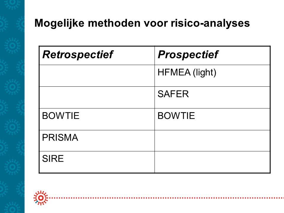 Mogelijke methoden voor risico-analyses