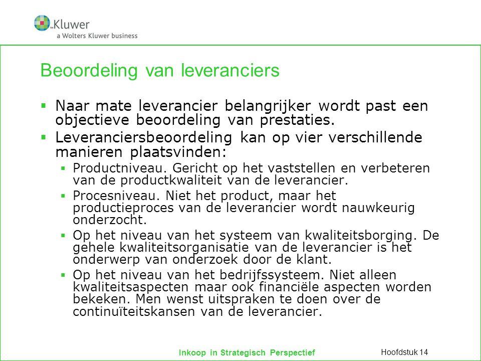 Beoordeling van leveranciers