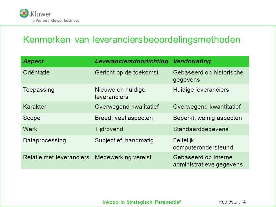 Kenmerken van leveranciersbeoordelingsmethoden