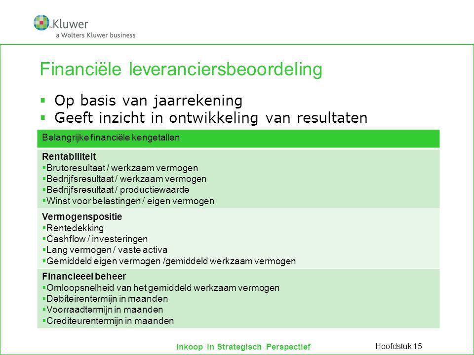 Financiële leveranciersbeoordeling