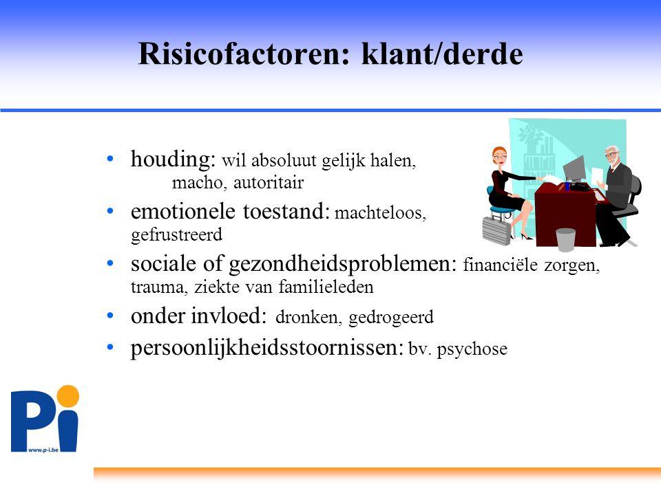 Risicofactoren: klant/derde