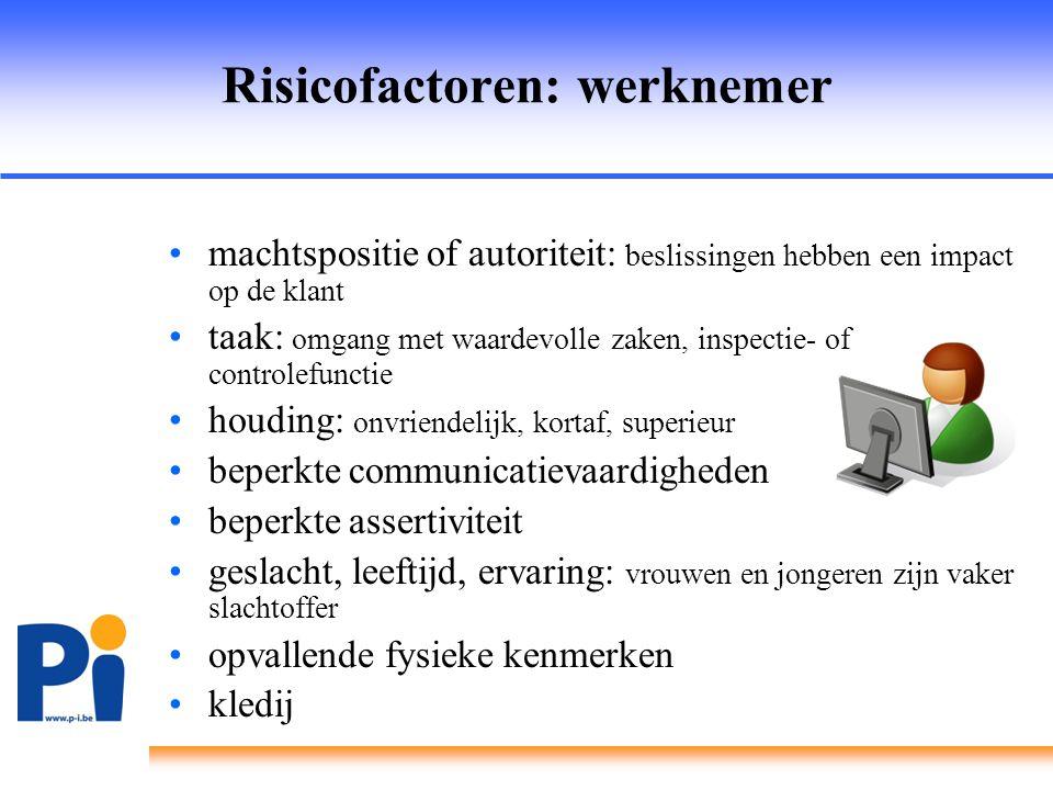 Risicofactoren: werknemer