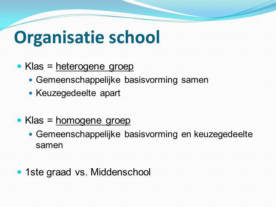 Organisatie school Klas = heterogene groep Klas = homogene groep