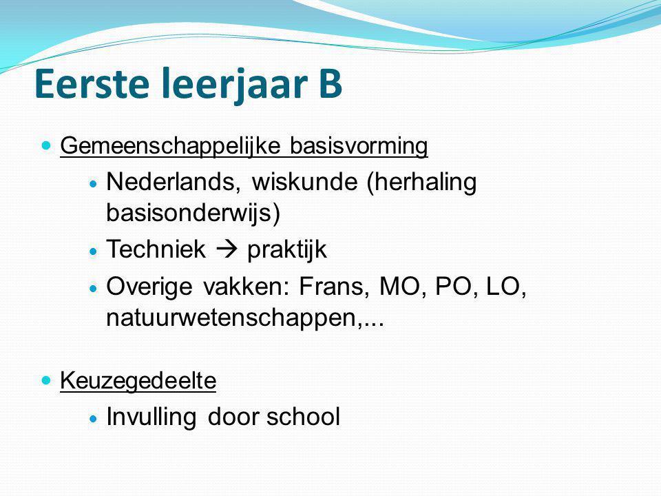 Eerste leerjaar B Nederlands, wiskunde (herhaling basisonderwijs)