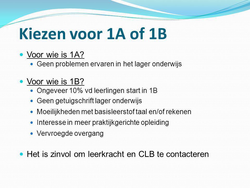 Kiezen voor 1A of 1B Voor wie is 1A Voor wie is 1B