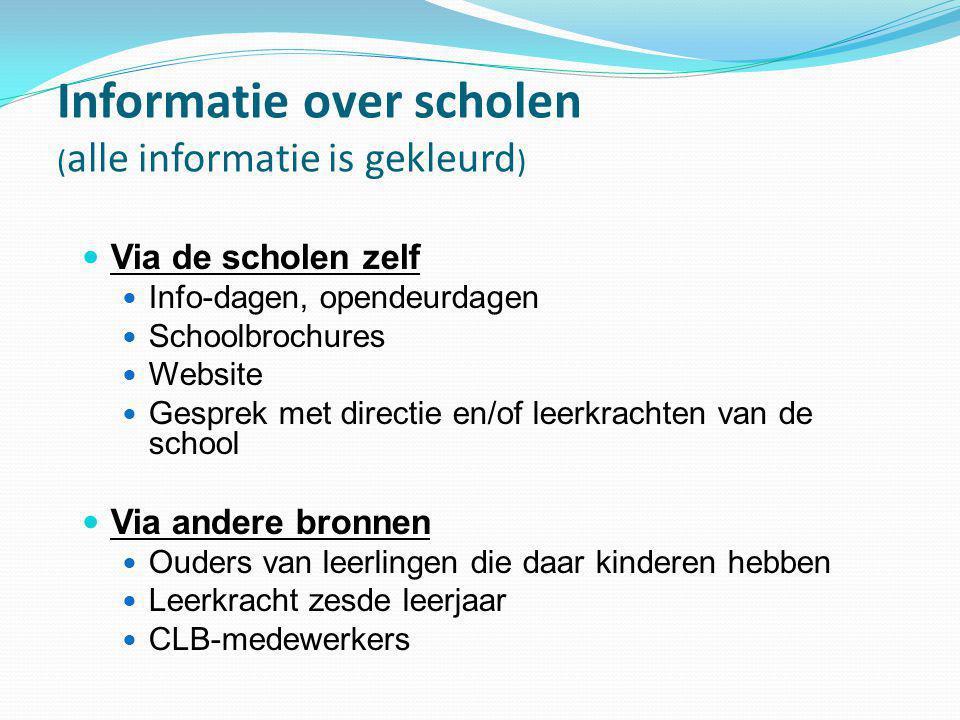 Informatie over scholen (alle informatie is gekleurd)