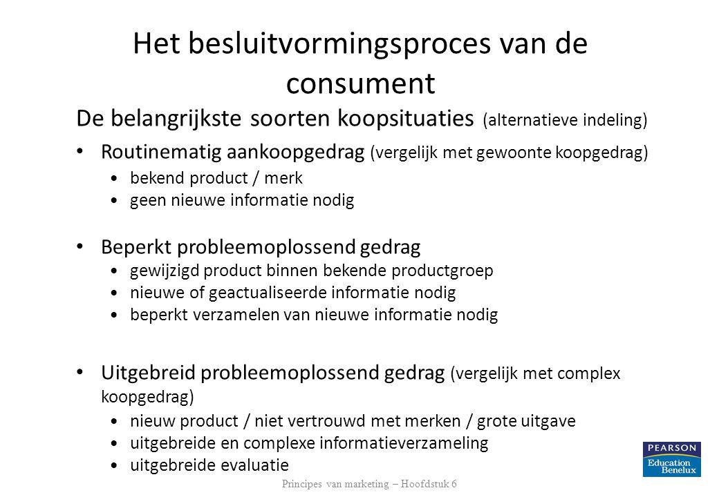 Het besluitvormingsproces van de consument