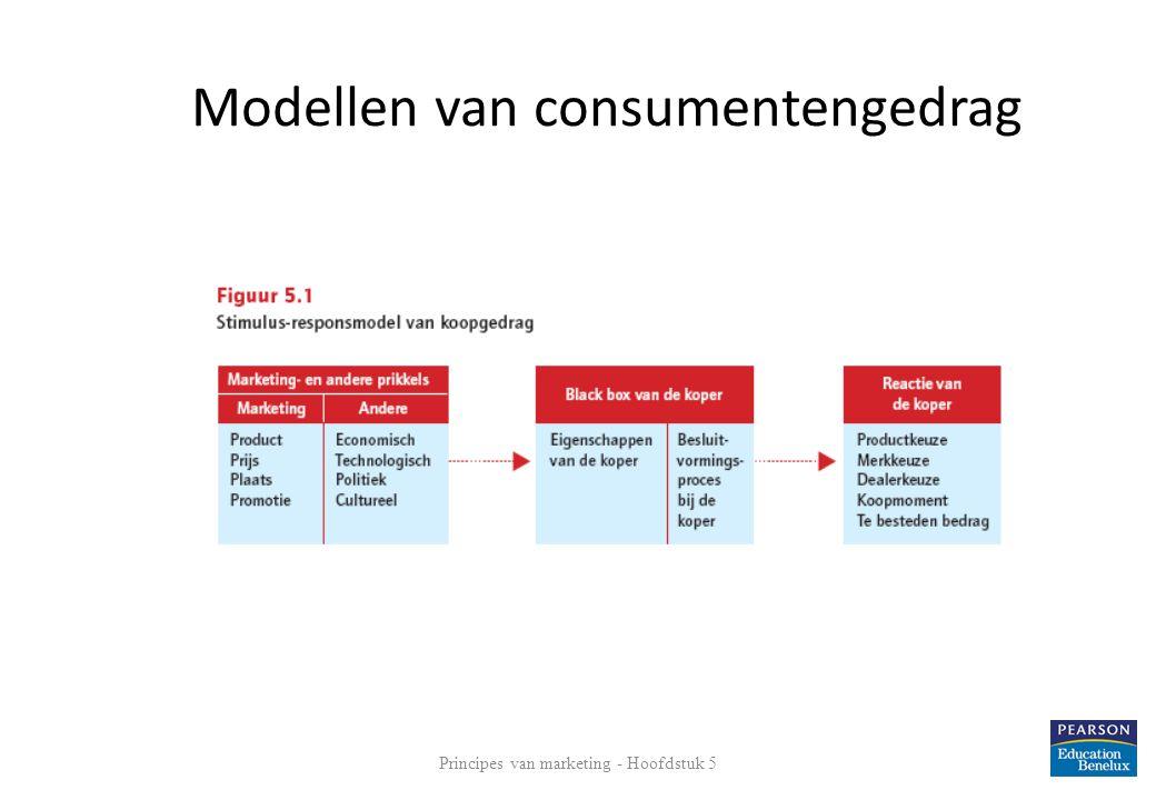 Modellen van consumentengedrag