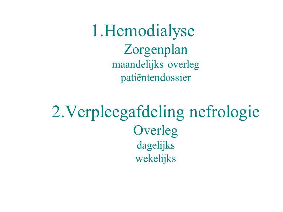1. Hemodialyse Zorgenplan maandelijks overleg patiëntendossier 2