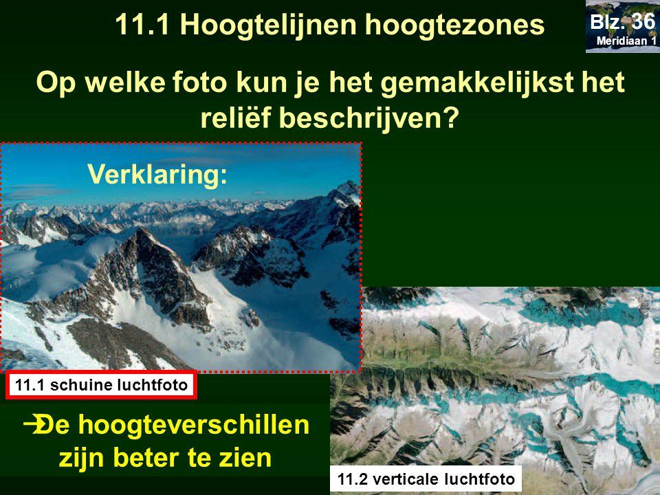 11.1 Hoogtelijnen hoogtezones