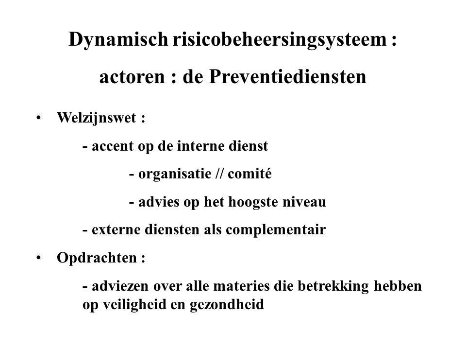 Dynamisch risicobeheersingsysteem : actoren : de Preventiediensten