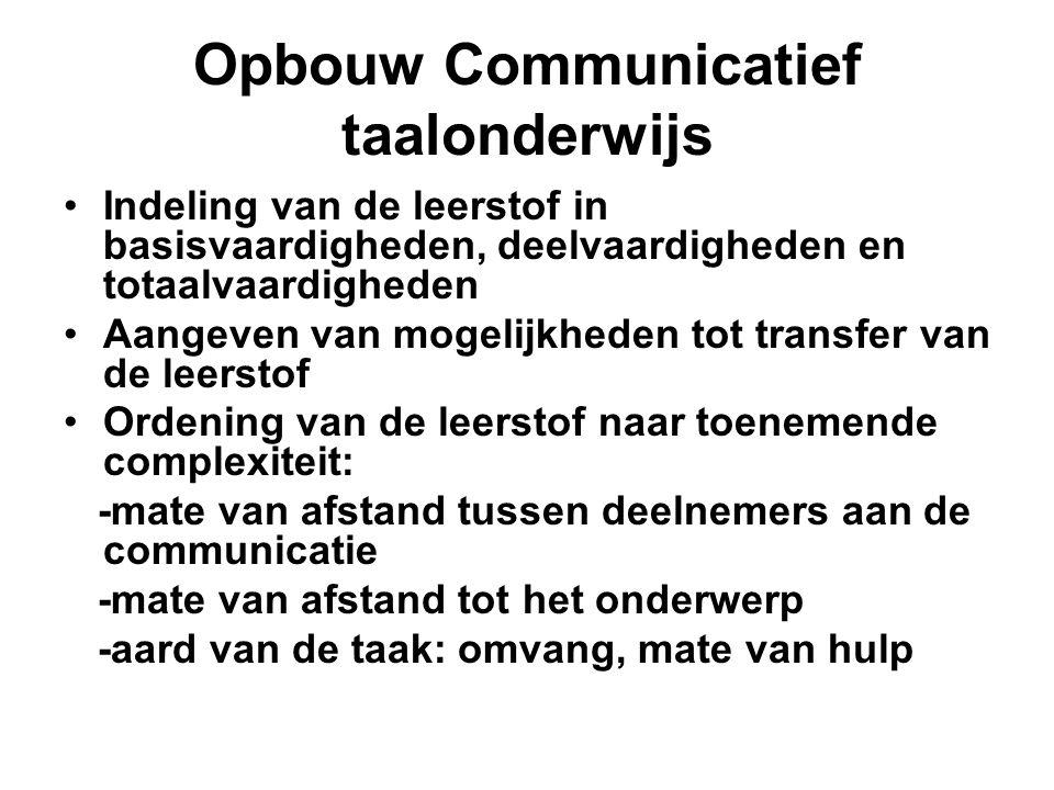 Opbouw Communicatief taalonderwijs