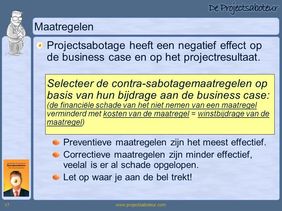 Maatregelen Projectsabotage heeft een negatief effect op de business case en op het projectresultaat.