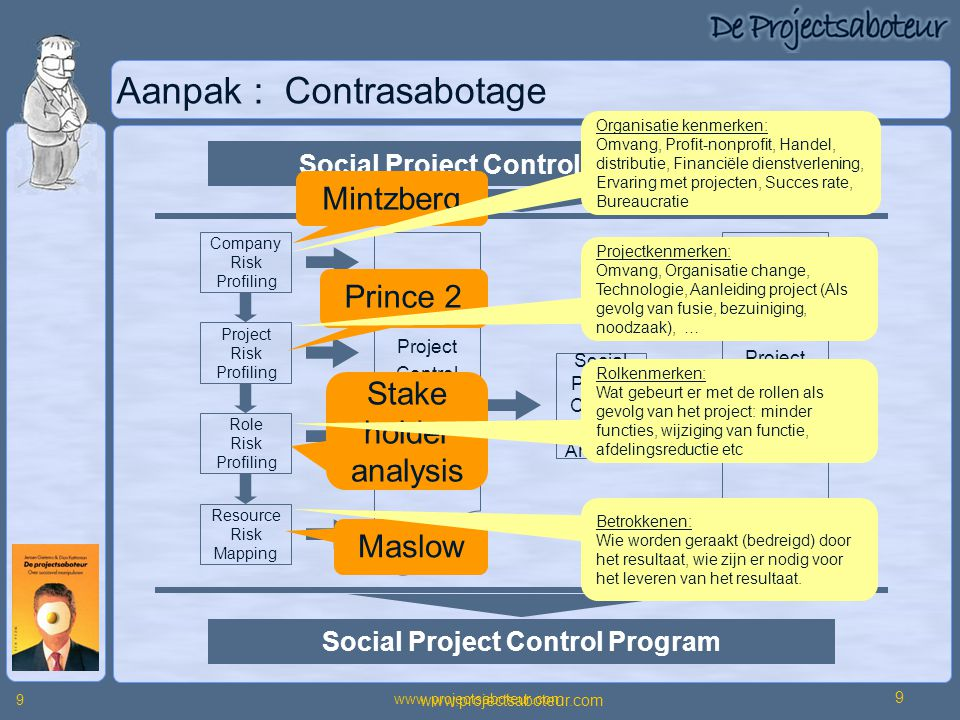 Aanpak : Contrasabotage