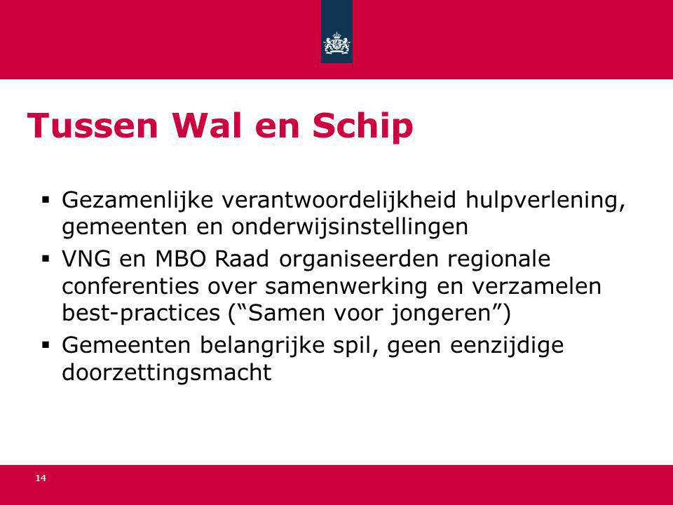 Tussen Wal en Schip Gezamenlijke verantwoordelijkheid hulpverlening, gemeenten en onderwijsinstellingen.