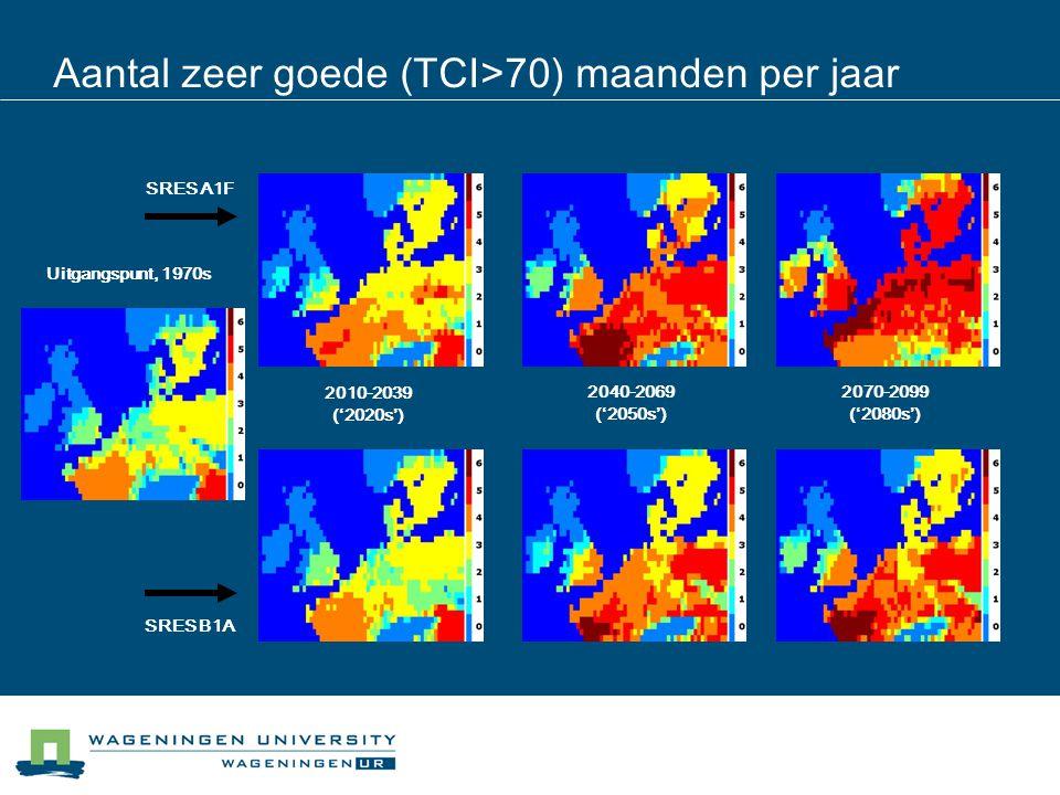 Aantal zeer goede (TCI>70) maanden per jaar