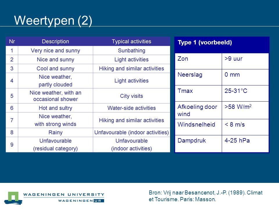 Weertypen (2) Type 1 (voorbeeld) Zon >9 uur Neerslag 0 mm Tmax