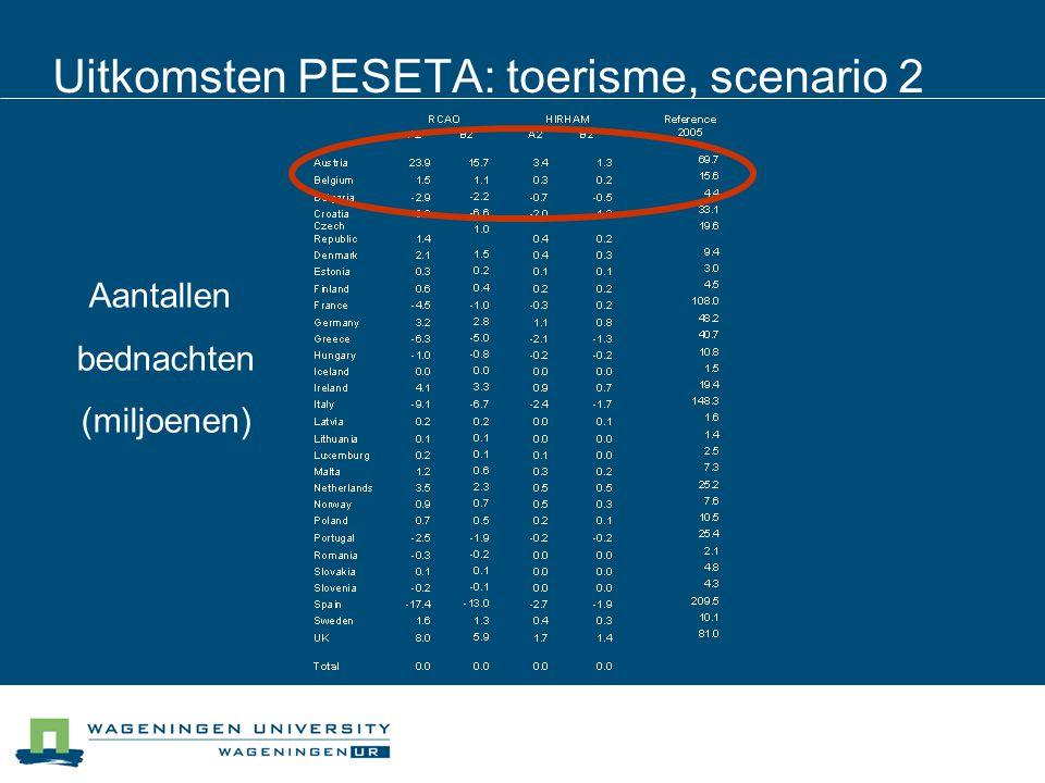 Uitkomsten PESETA: toerisme, scenario 2