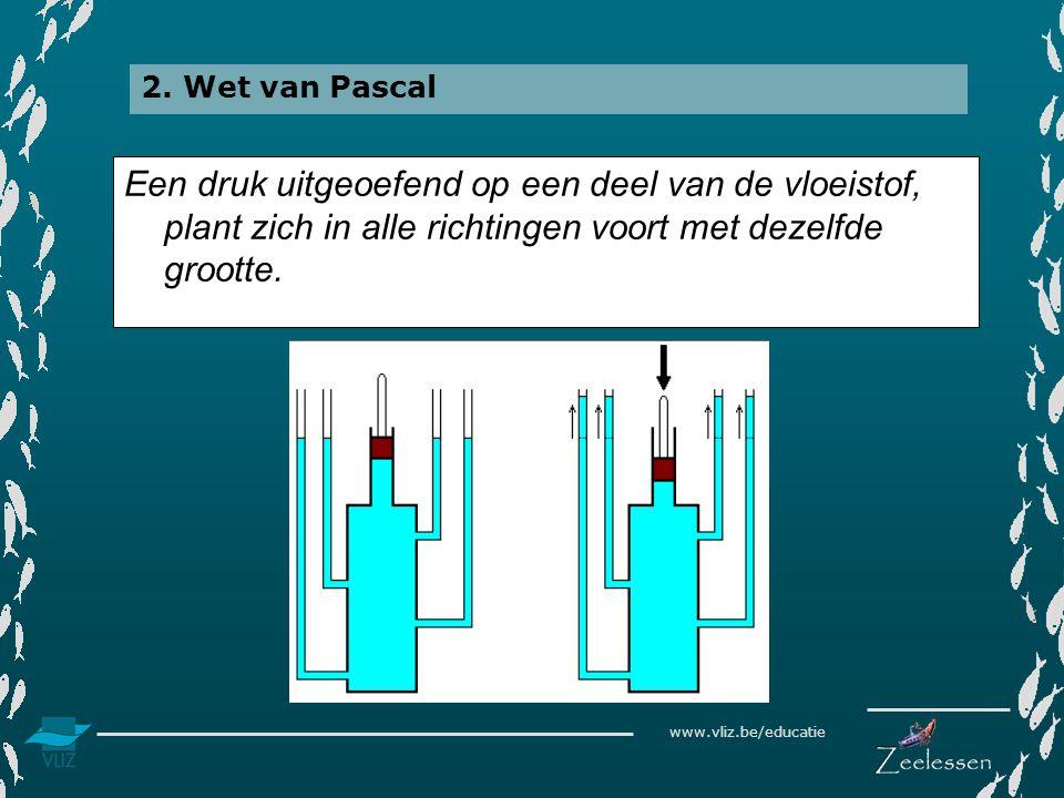 2. Wet van Pascal Een druk uitgeoefend op een deel van de vloeistof, plant zich in alle richtingen voort met dezelfde grootte.