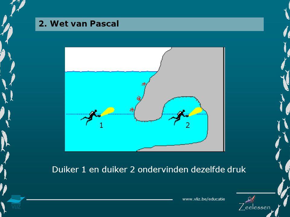 Duiker 1 en duiker 2 ondervinden dezelfde druk