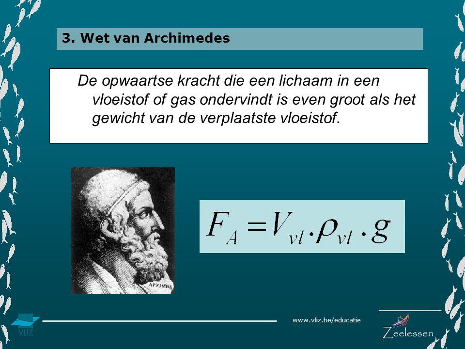 3. Wet van Archimedes