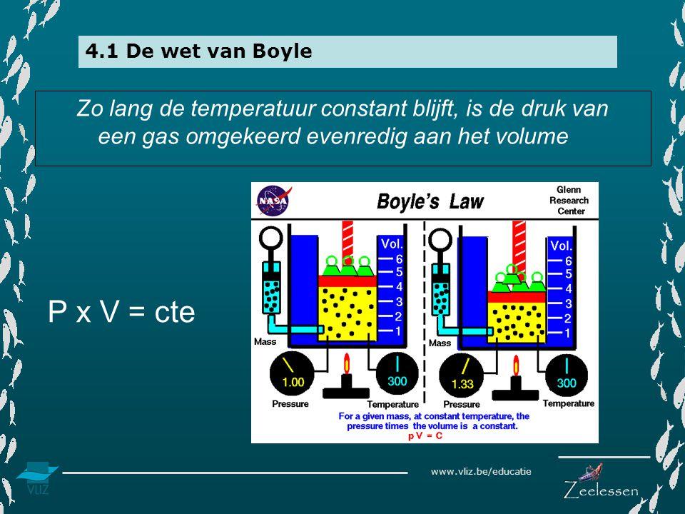 4.1 De wet van Boyle Zo lang de temperatuur constant blijft, is de druk van een gas omgekeerd evenredig aan het volume.