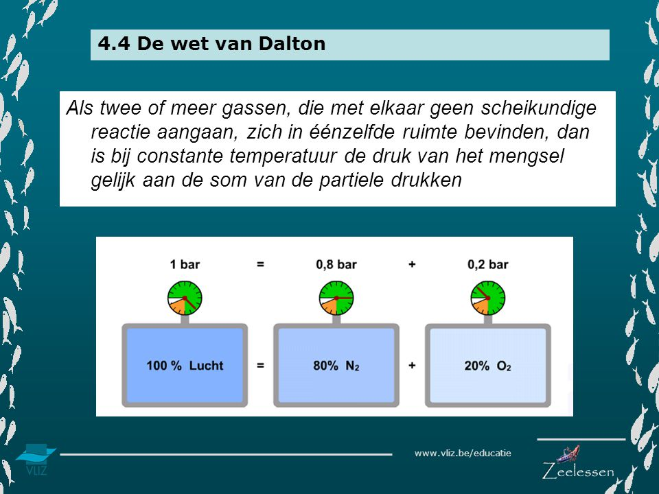 4.4 De wet van Dalton