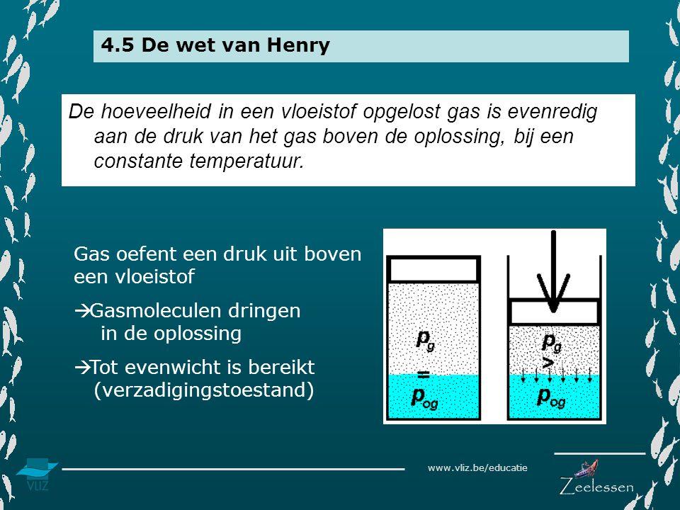 4.5 De wet van Henry