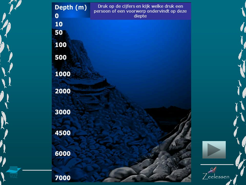 Druk op de cijfers en kijk welke druk een persoon of een voorwerp ondervindt op deze diepte