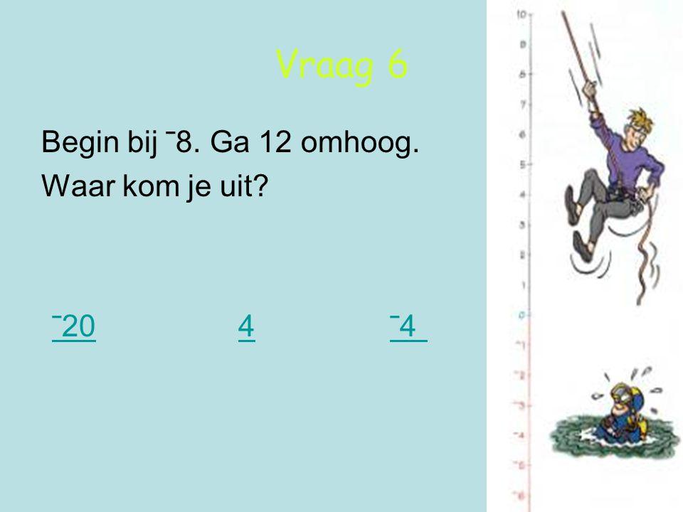 Vraag 6 Begin bij ˉ8. Ga 12 omhoog. Waar kom je uit ˉ20 4 ˉ4