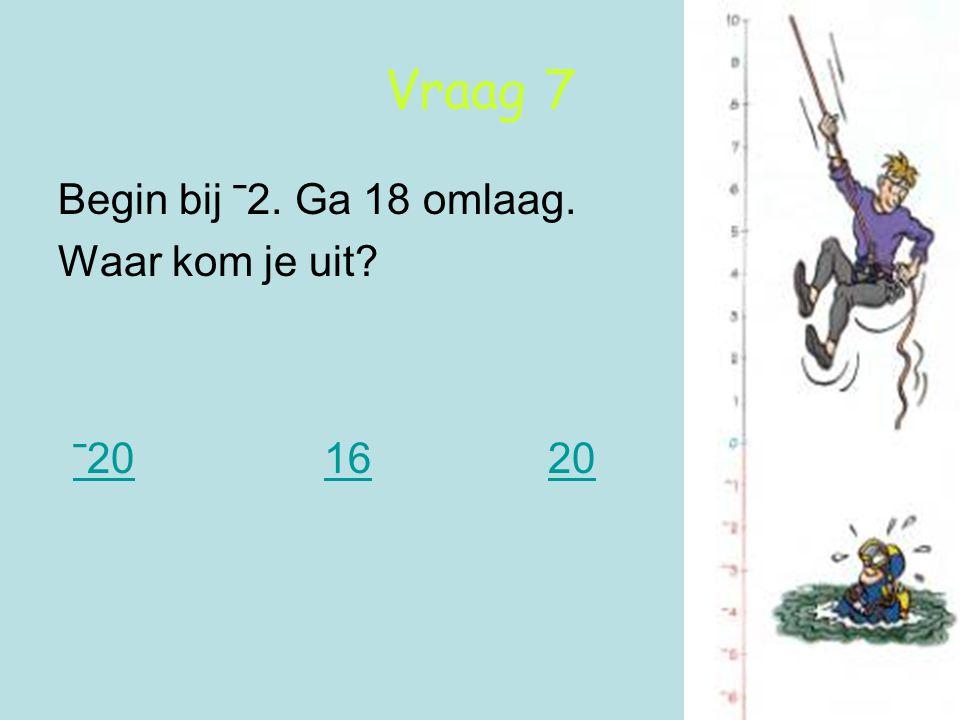 Vraag 7 Begin bij ˉ2. Ga 18 omlaag. Waar kom je uit ˉ20 16 20