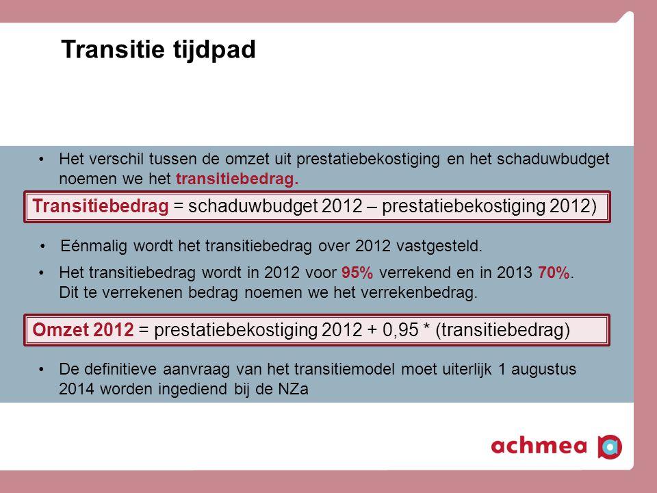 Transitie tijdpad Het verschil tussen de omzet uit prestatiebekostiging en het schaduwbudget noemen we het transitiebedrag.