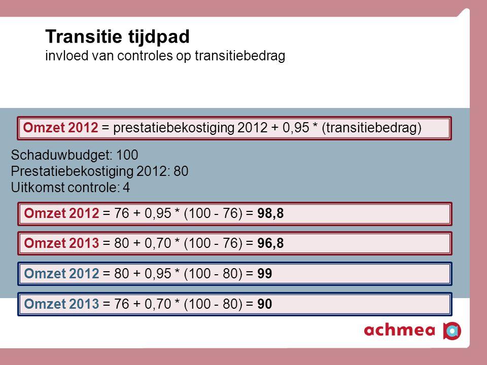 Transitie tijdpad invloed van controles op transitiebedrag