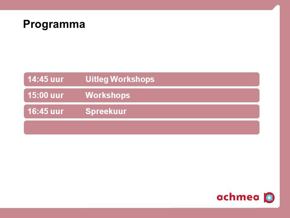 Programma 14:45 uur Uitleg Workshops 15:00 uur Workshops