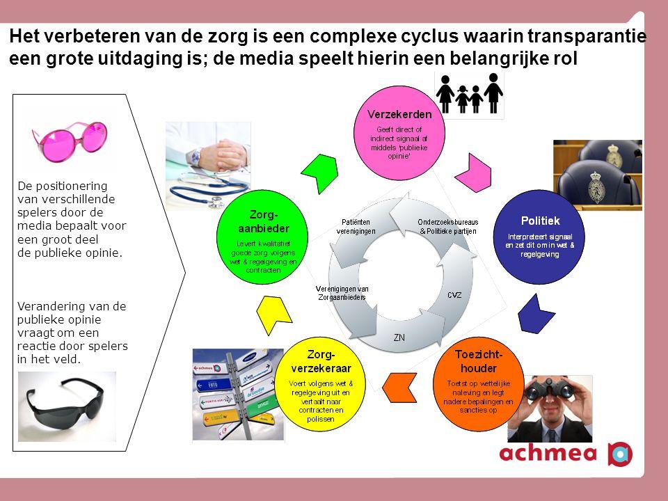 Het verbeteren van de zorg is een complexe cyclus waarin transparantie een grote uitdaging is; de media speelt hierin een belangrijke rol