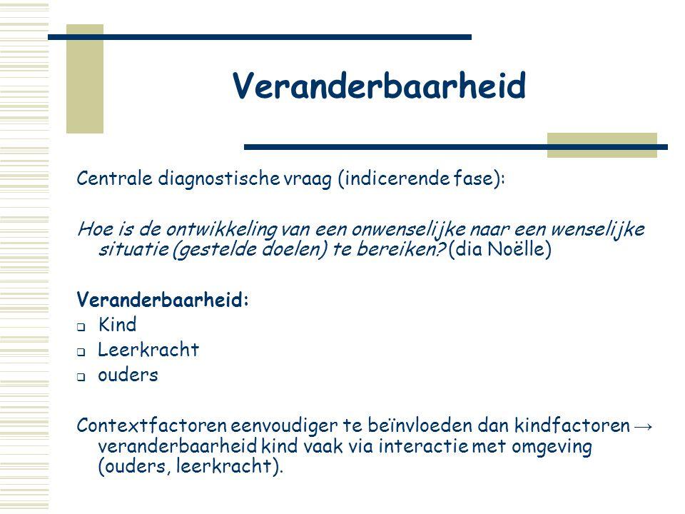 Veranderbaarheid Centrale diagnostische vraag (indicerende fase):