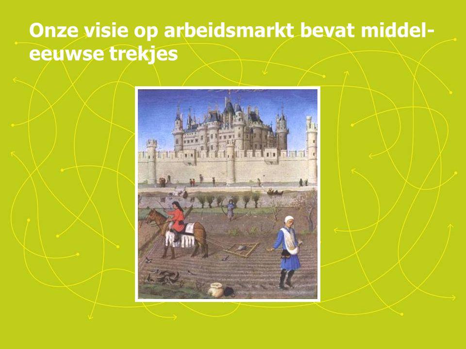 Onze visie op arbeidsmarkt bevat middel-eeuwse trekjes