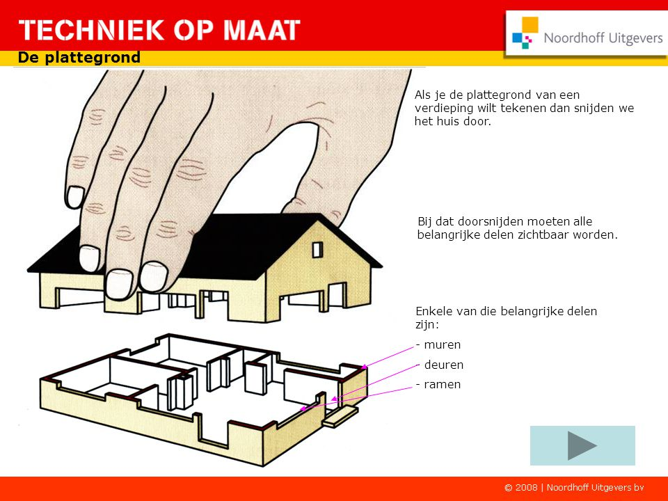 De plattegrond ppt video online download for Plattegrond tekenen op schaal