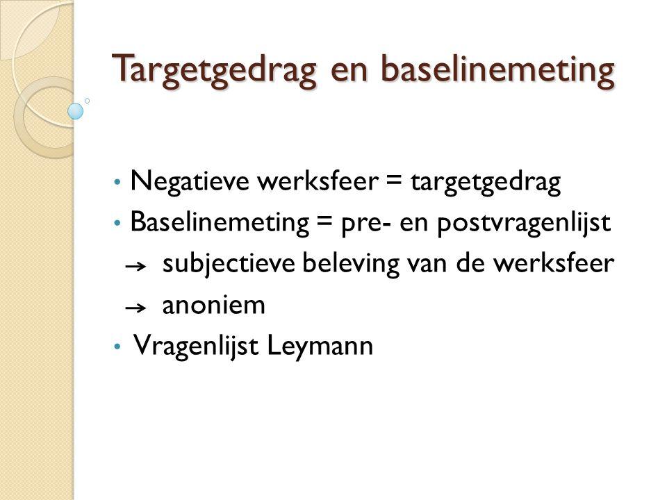 Targetgedrag en baselinemeting