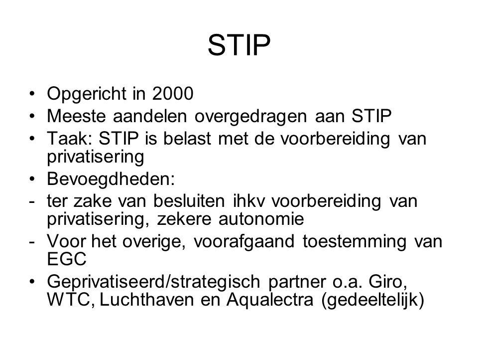 STIP Opgericht in 2000 Meeste aandelen overgedragen aan STIP