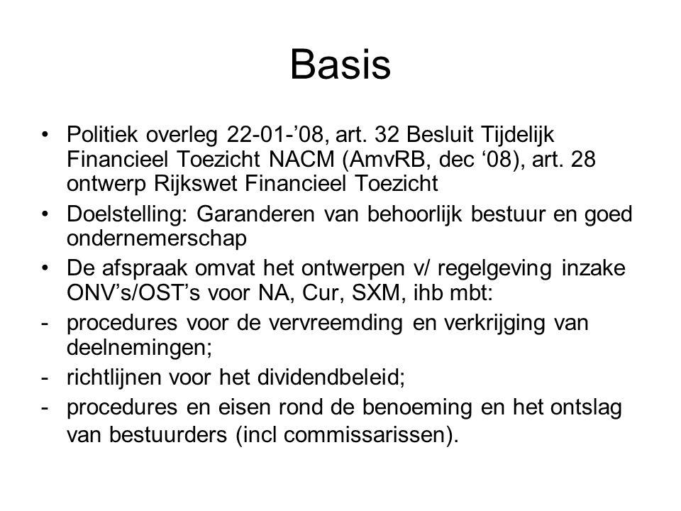 Basis Politiek overleg 22-01-'08, art. 32 Besluit Tijdelijk Financieel Toezicht NACM (AmvRB, dec '08), art. 28 ontwerp Rijkswet Financieel Toezicht.