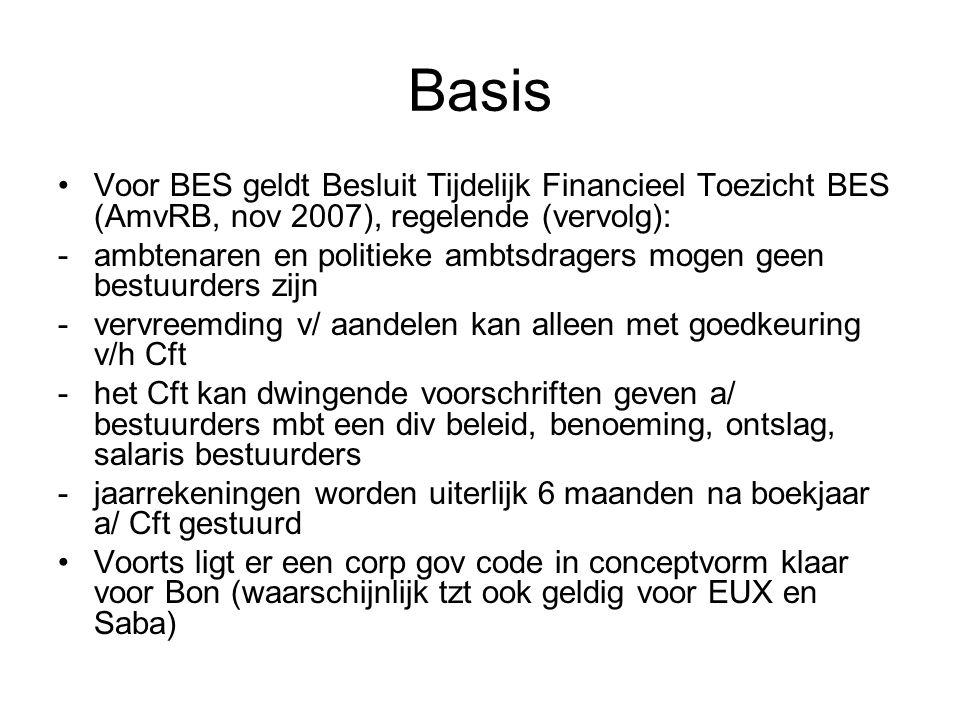 Basis Voor BES geldt Besluit Tijdelijk Financieel Toezicht BES (AmvRB, nov 2007), regelende (vervolg):