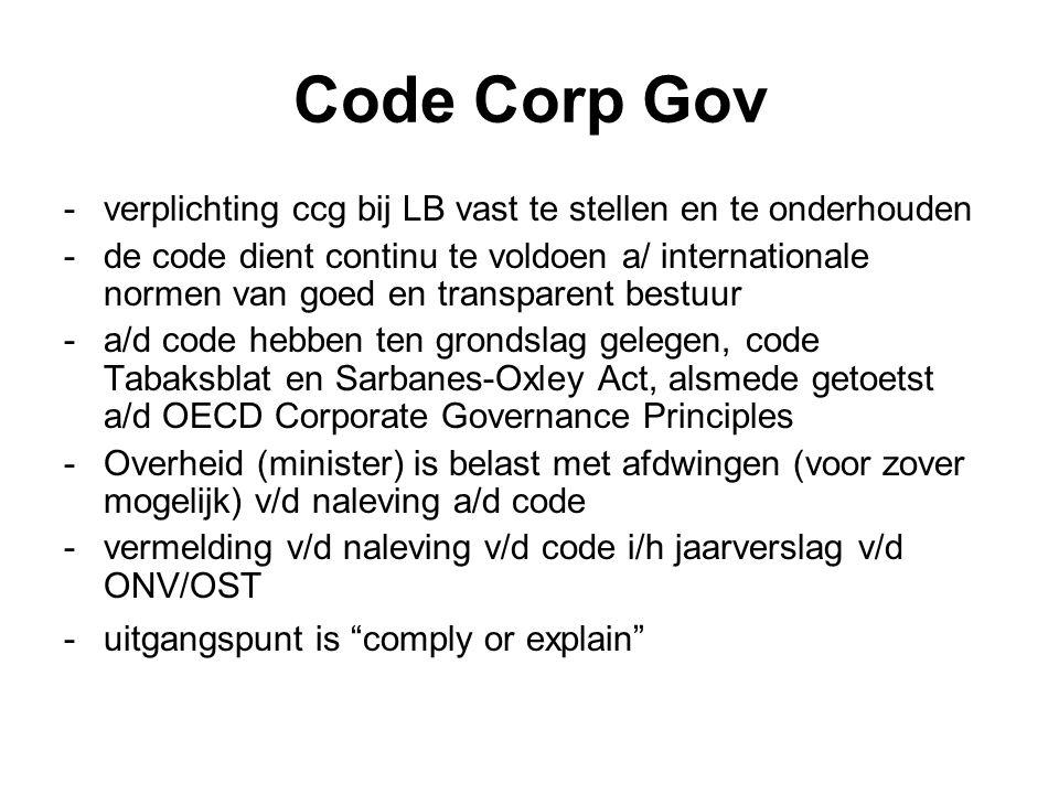 Code Corp Gov verplichting ccg bij LB vast te stellen en te onderhouden.