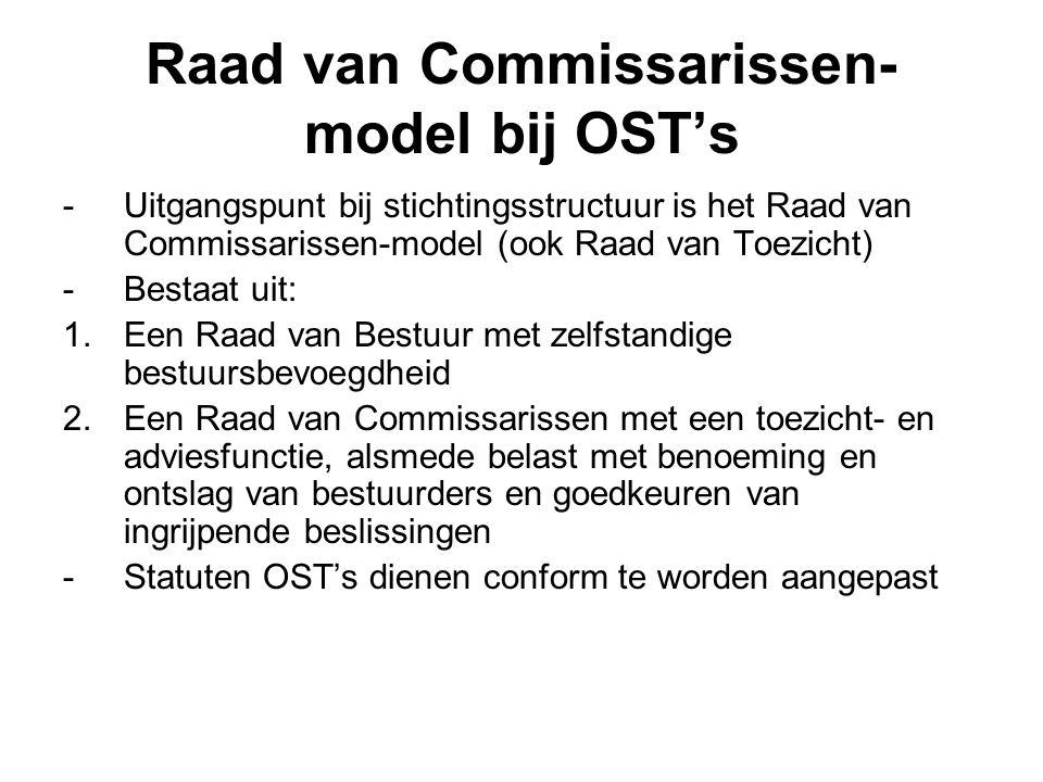 Raad van Commissarissen-model bij OST's