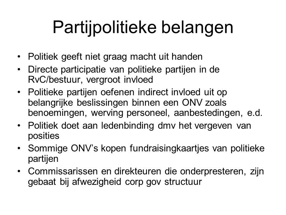 Partijpolitieke belangen
