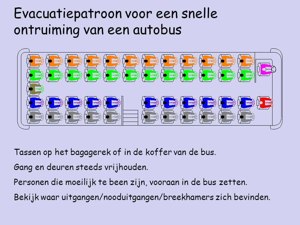 Evacuatiepatroon voor een snelle ontruiming van een autobus